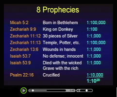 Christian Prophecy